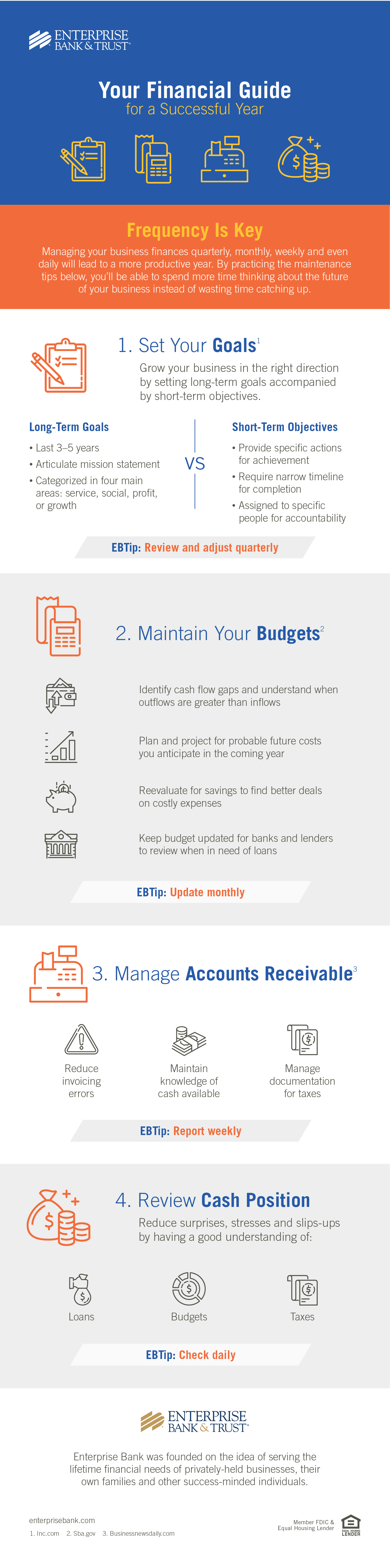 Your Financial Guide to a Success Year infographic